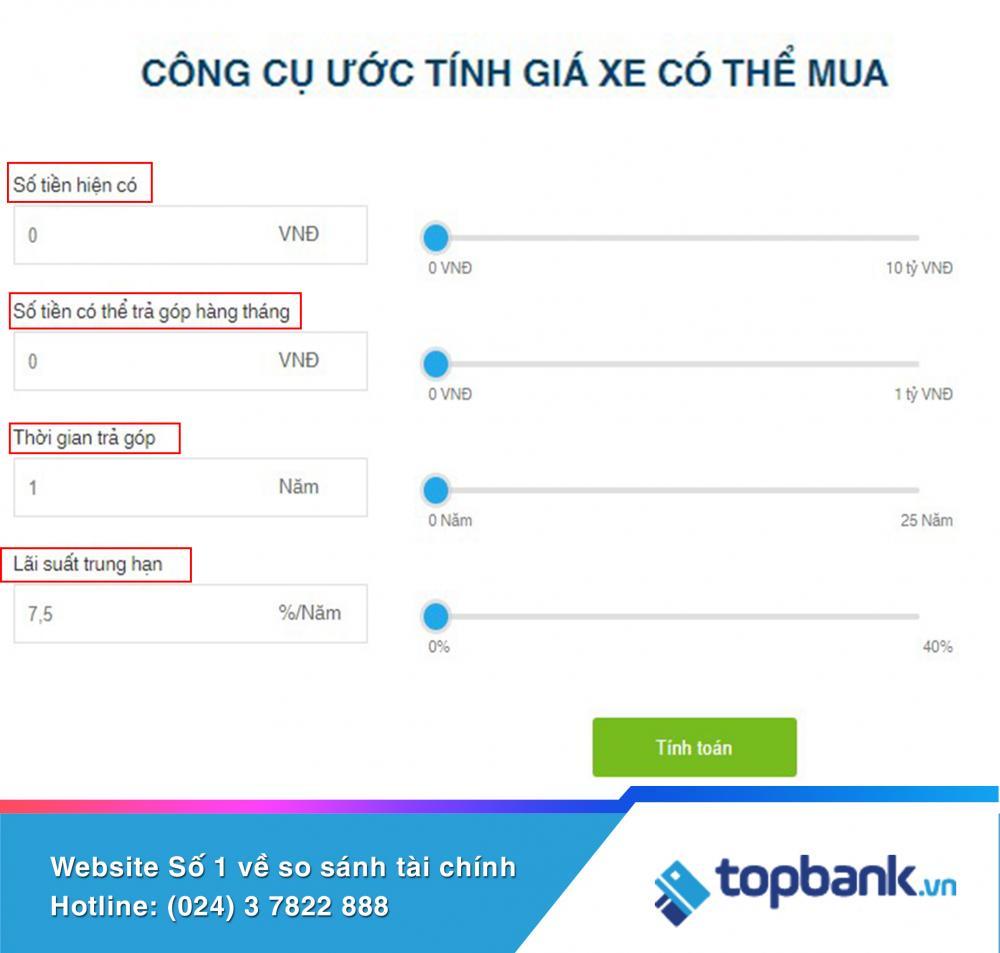 công cụ ước tính của Topbank.vn