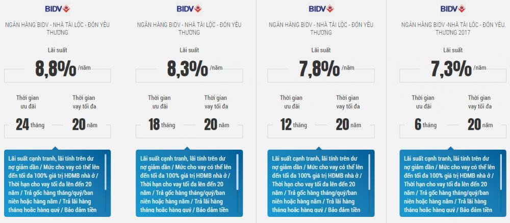 Các mức lãi suất ưu đãi vay mua nhà BIDV 2018
