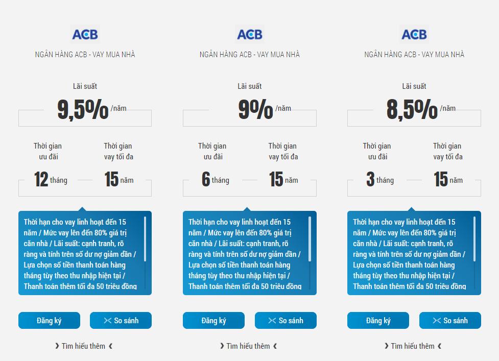 Lãi suất ưu đãi vay mua nhà ngân hàng ACB năm 2018