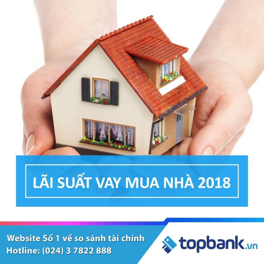 lãi suất vay mua nhà 2018