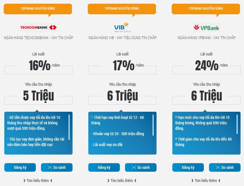 Lãi suất vay tiều dùng tín chấp hấp dẫn tại ngân hàng Techcombank