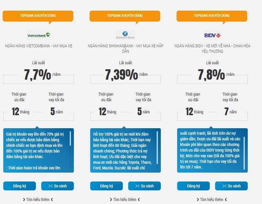 Lãi suất vay mua xe ưu đãi tại các ngân hàng VCB, Shinhanbank, BIDV