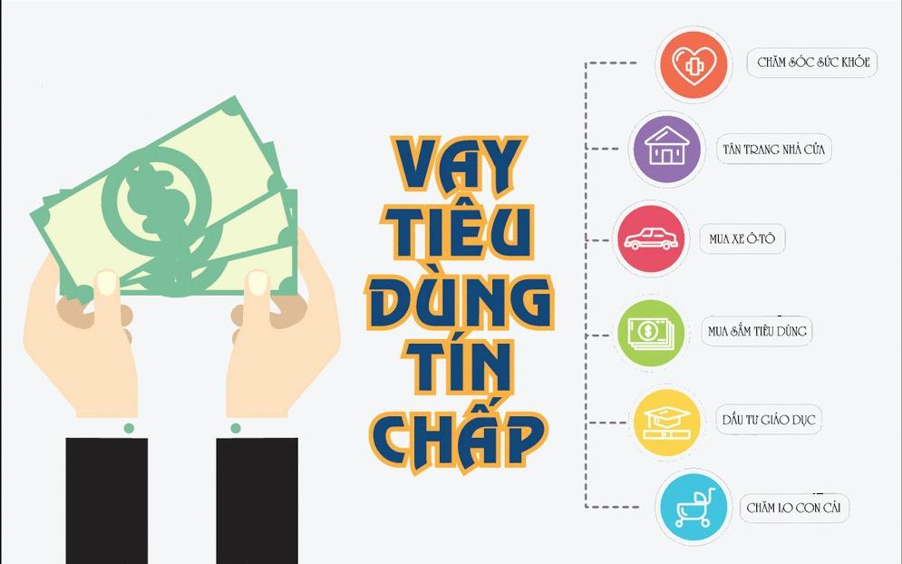 Vay tiêu dùng trả góp tại các ngân hàng 2018 - ảnh minh họa