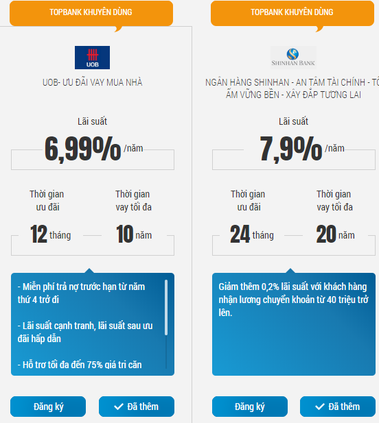 Lãi suất mua chung cư giá rẻ thành phố Hồ Chí Minh trả góp tại một số ngân hàng
