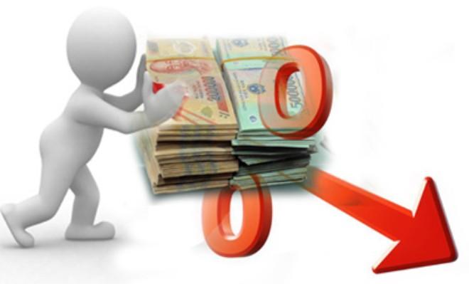 Lãi suất vay tín chấp ngân hàng SeABank 2019