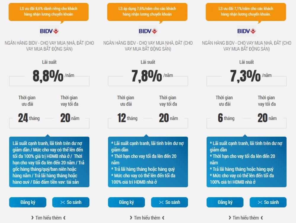 Lãi suất ngân hàng BIDV 2018 - Vay mua nhà