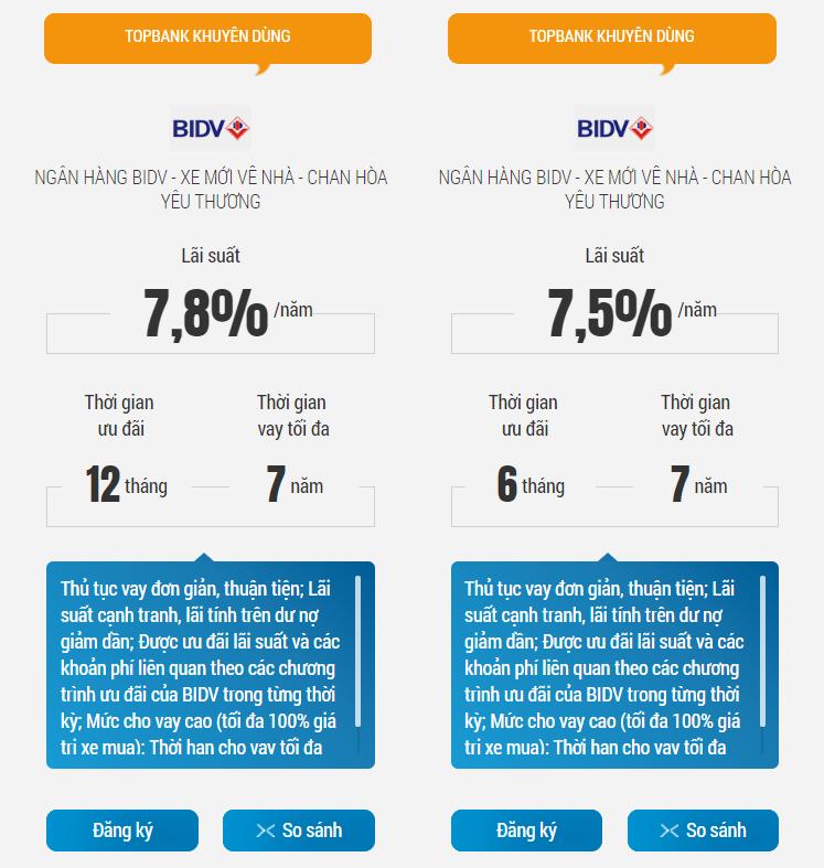 Lãi suất ngân hàng BIDV 2018 - Vay mua xe