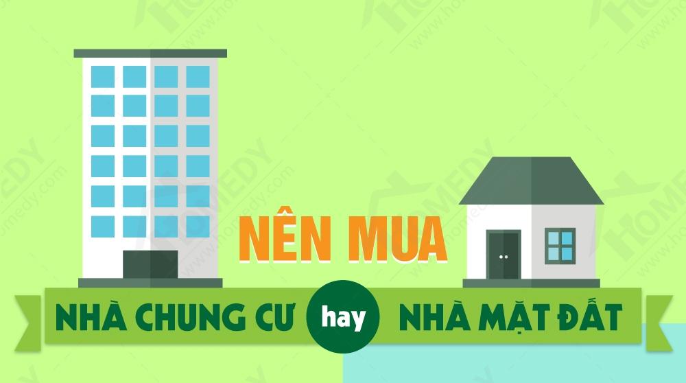 Mua nhà và mua chung cư trả góp