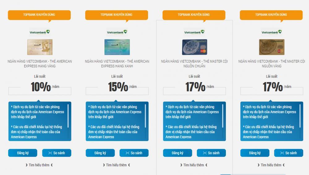 Lãi suất thẻ tín dụng Vietcombank mới nhất hiện nay