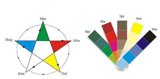 Chọn màu xe theo tuổi như thế nào - ảnh minh họa
