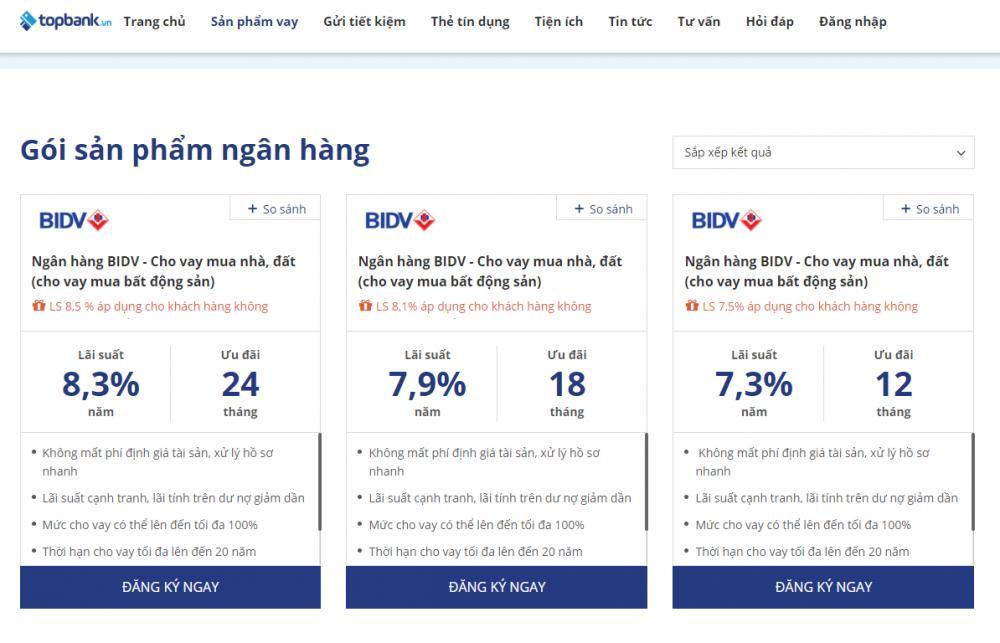 Lãi suất vay mua nhà ngân hàng BIDV - ảnh minh họa