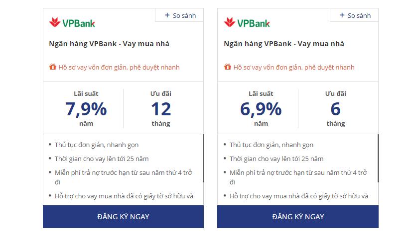 Lãi suất vay mua nhà VPBank mới nhất hiện nay