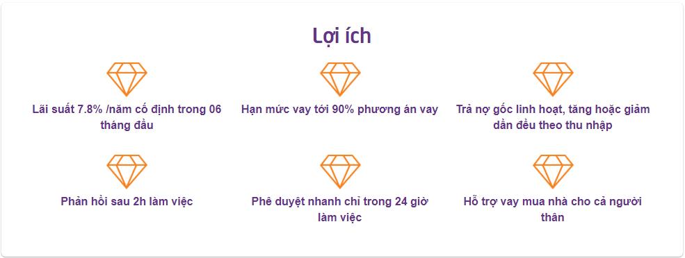 Lợi ích khi vay mua nhà Tienphongbank