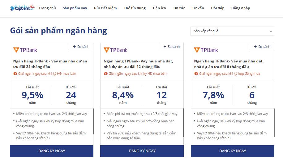 Lãi suất vay mua nhà Tenphongbank 2019