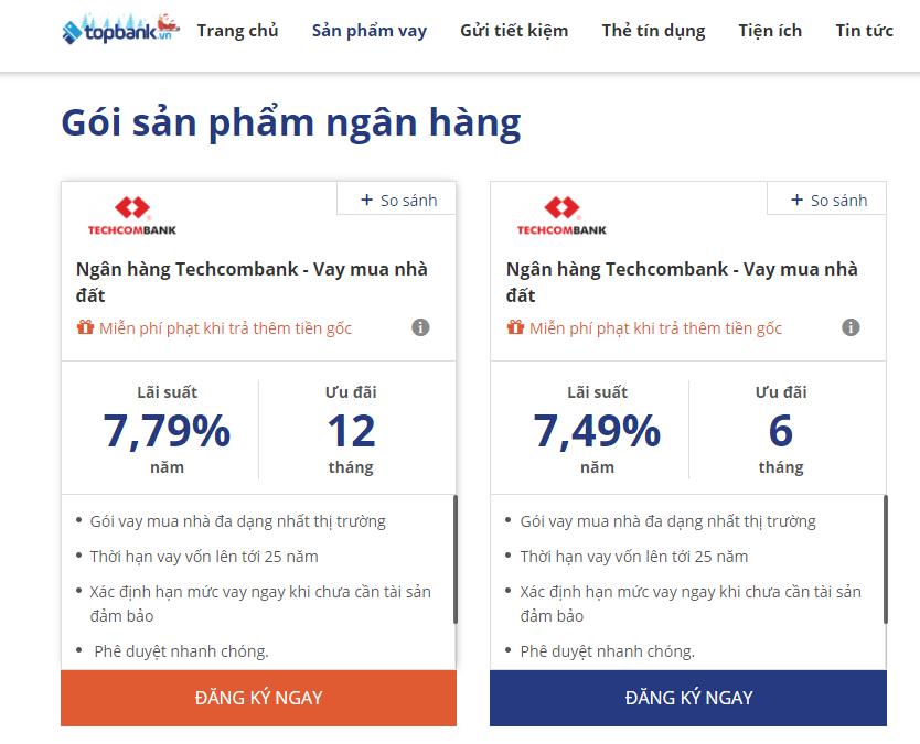 lãi suất vay mua nhà Techcombank 2019