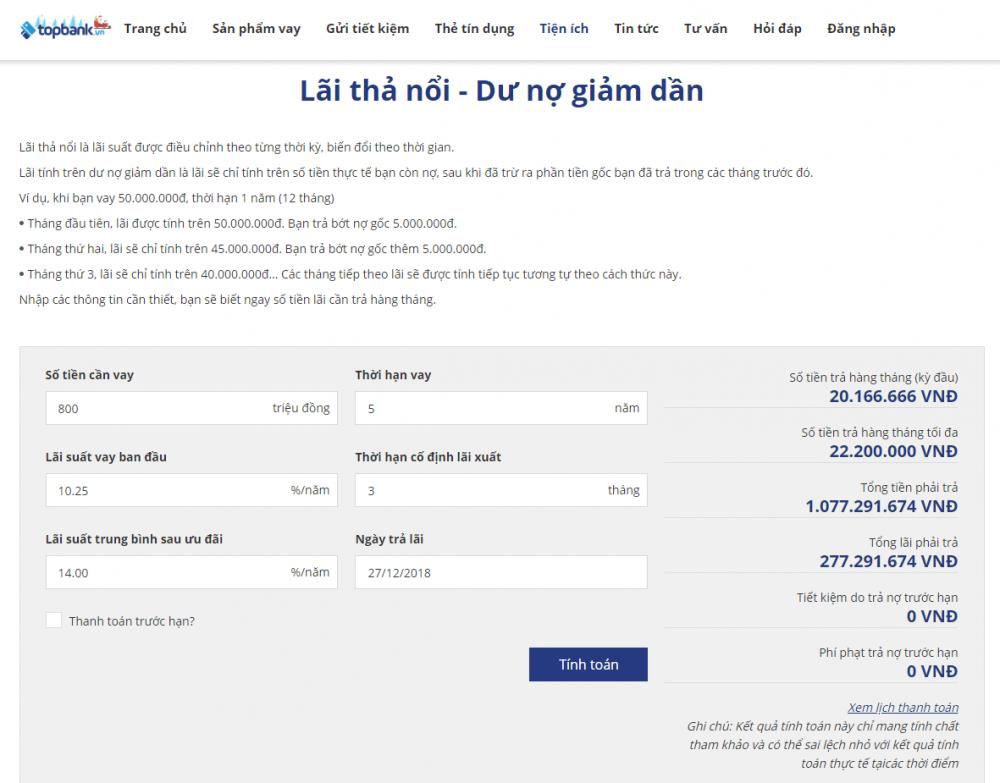 Công cụ tính tiền lãi vay mua xe Lienvietpostbank