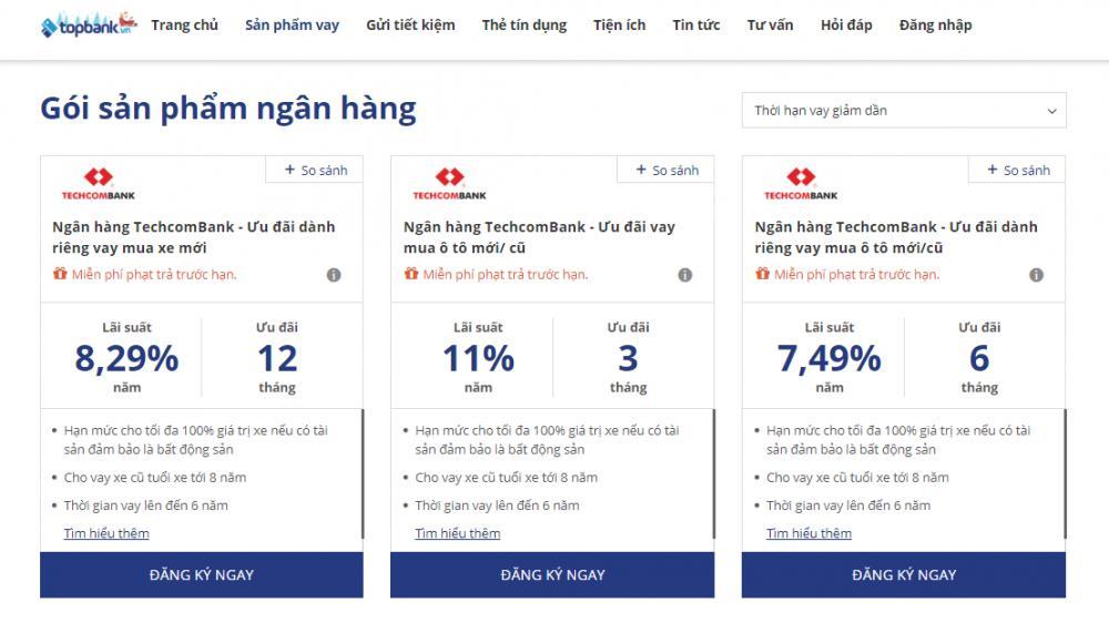 Lãi suất vay mua xe Techcombank 2019 mới nhất