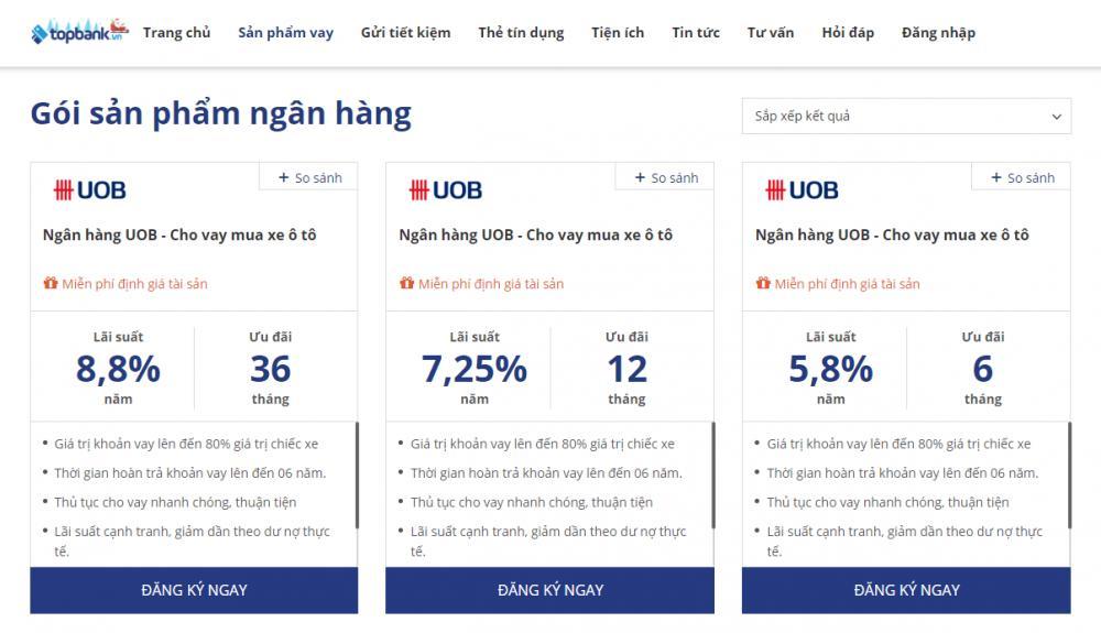 Lãi suất vay mua xe UOB - ảnh minh họa