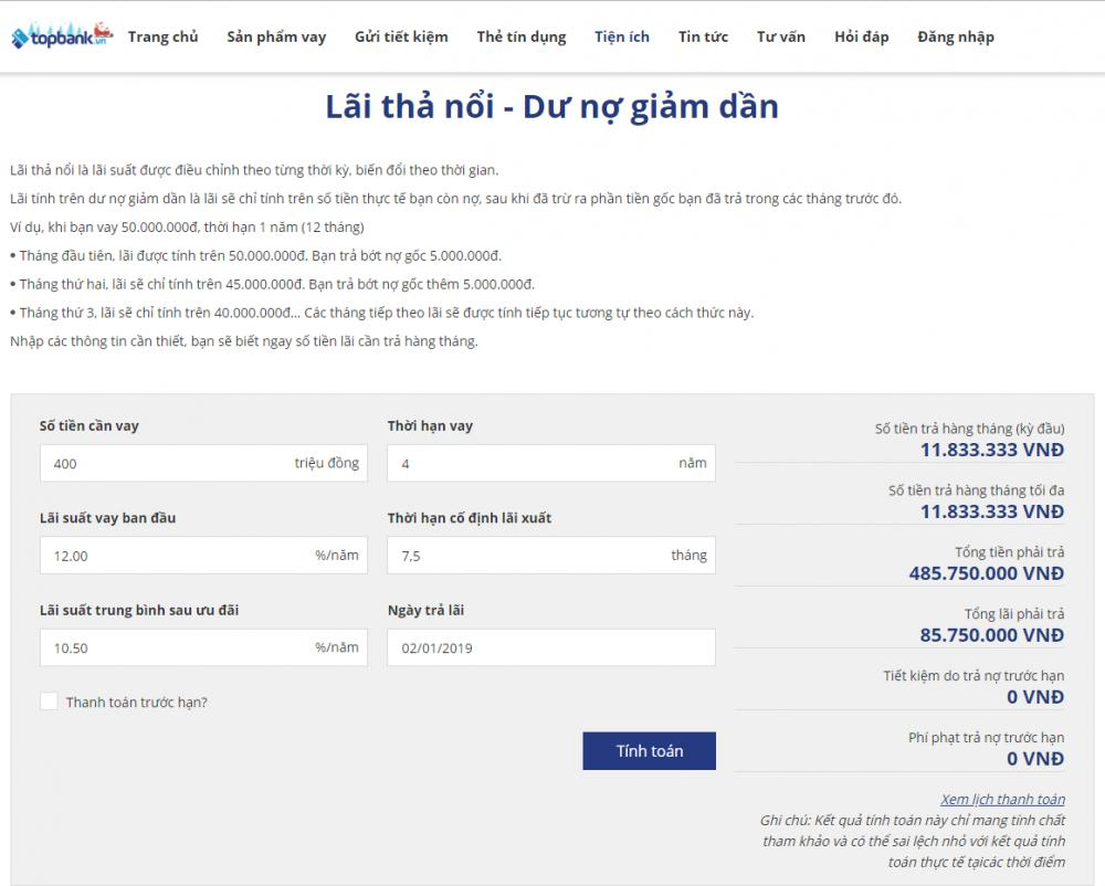 Cách tính tiền lãi vay mua xe Agribank với topbank.vn