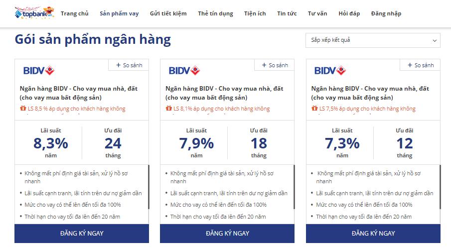 Mở Thẻ Citibank Online ~ Vay tiền online đơn giản, nhanh ...