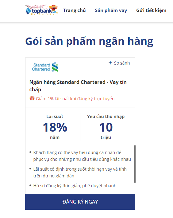Lãi suất vay tín chấp Standard Chartered - ảnh minh họa