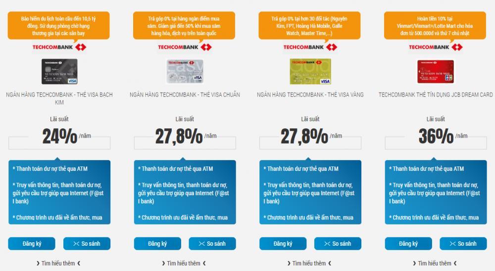 Lãi suất thẻ tín dụng Techcombank cập nhật mới nhất