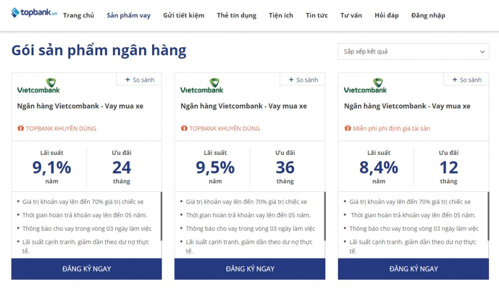 Lãi suất vay mua xe Vietcombank 2019 - ảnh minh họa
