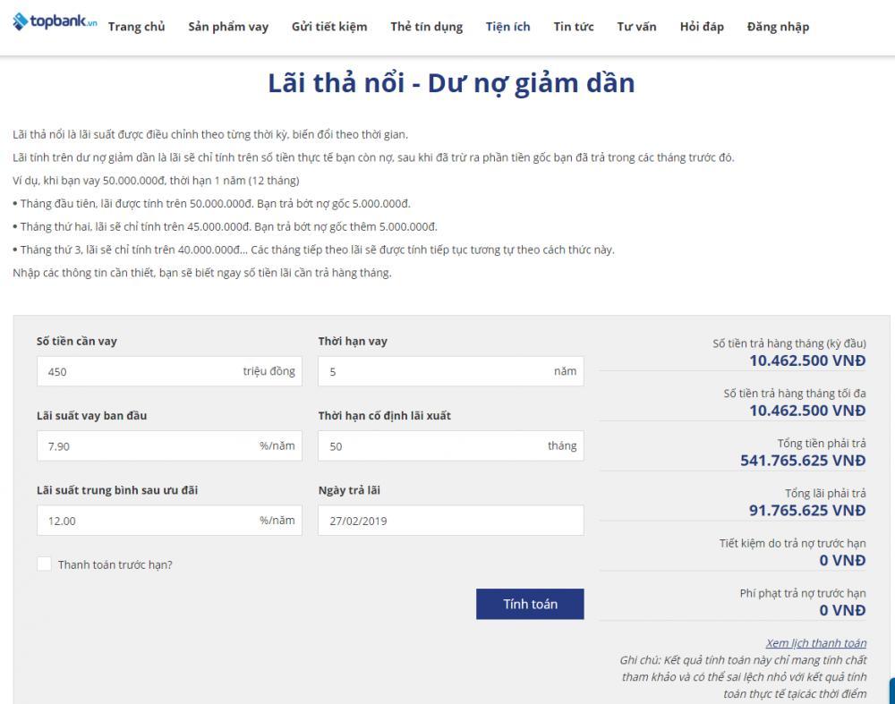Công cụ tính lãi vay mua xe tại topbank.vn