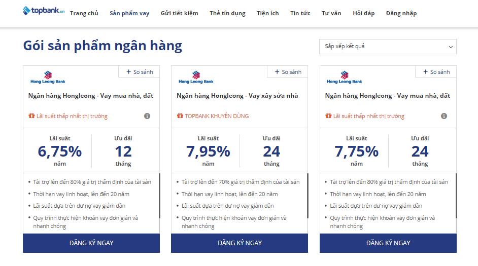 Lãi suất vay mua nhà Hong Leong Bank 2019