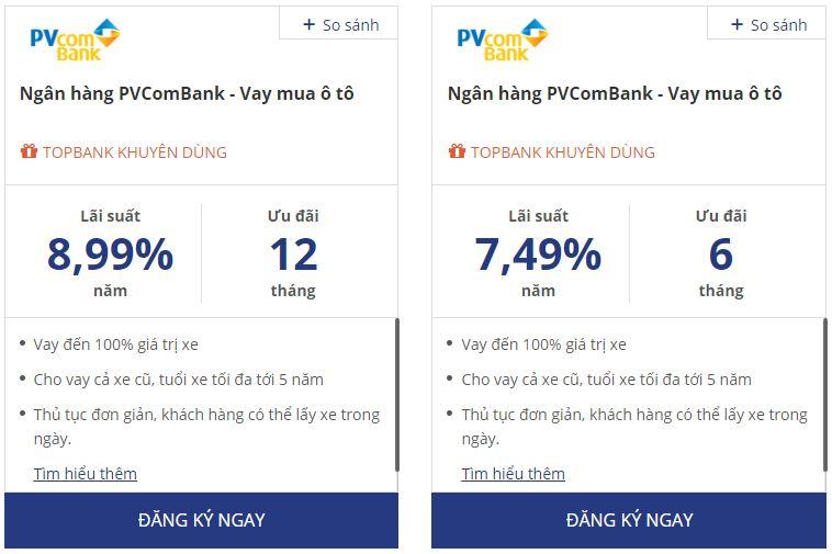 Lãi suất cho vay mua xe ô tô ngân hàng PVCombank