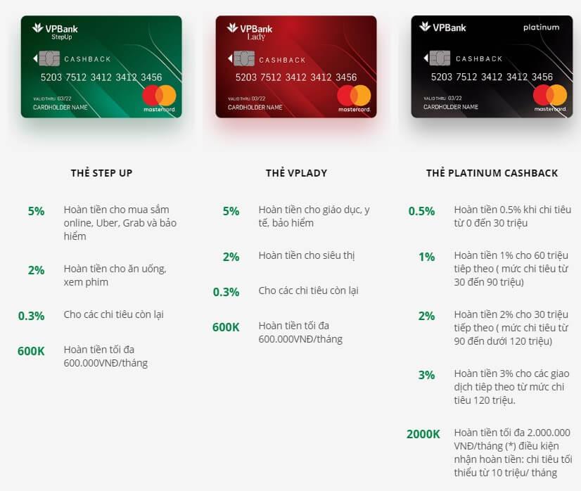 So sánh các loại thẻ tín dụng VPBank