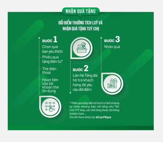Các bước đổi điểm thưởng tích lũy và nhận quà với thẻ tín dụng FE Credit