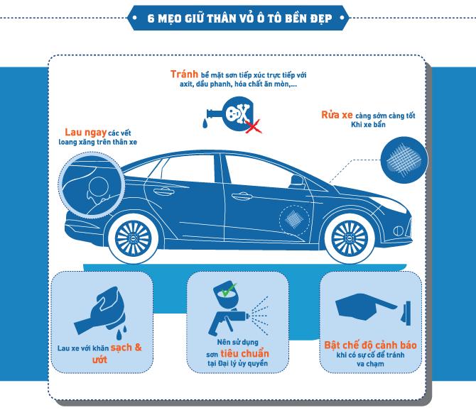 Bảo dưỡng xe ô tô đúng cách như thế nào?