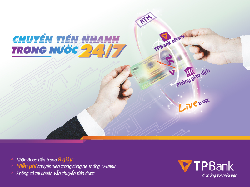 Top phí chuyển tiền liên ngân hàng tpbank