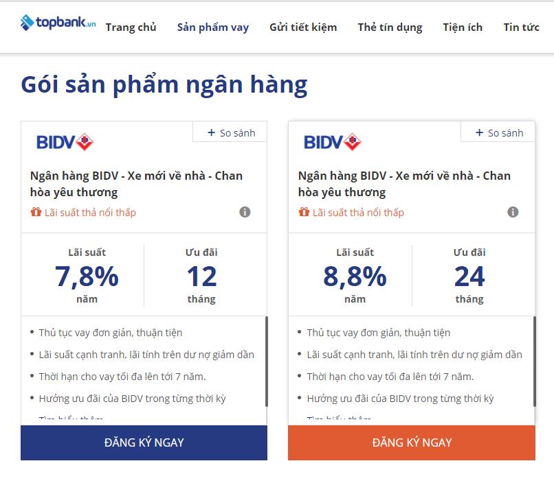 Lãi suất vay mua xe BIDV cập nhật mới nhất
