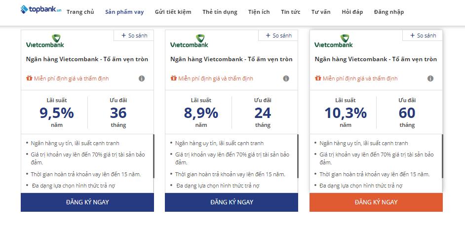 Lãi suất vay mua nhà Vietcombank
