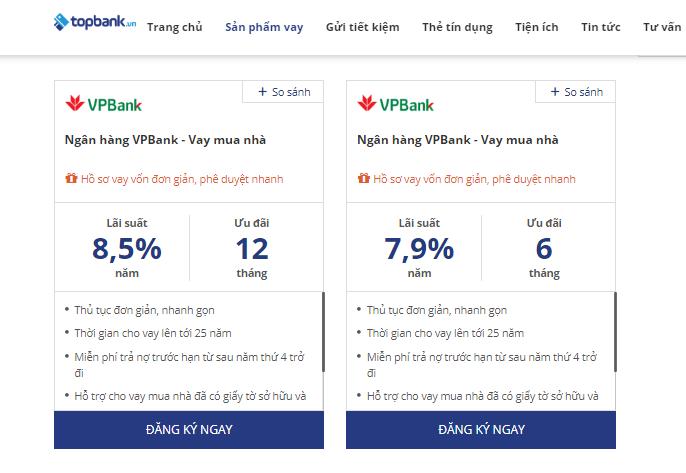 Lãi suất Vay xây nhà ngân hàng VPBank