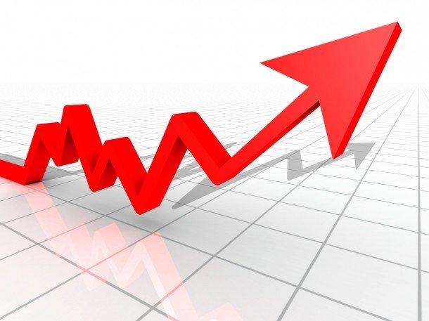 Biến động của lãi suất liên ngân hàng