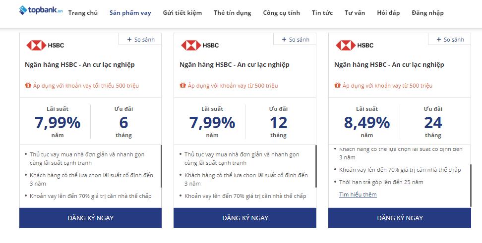 Lãi suất vay mua nhà ngân hàng hsbc mới nhất