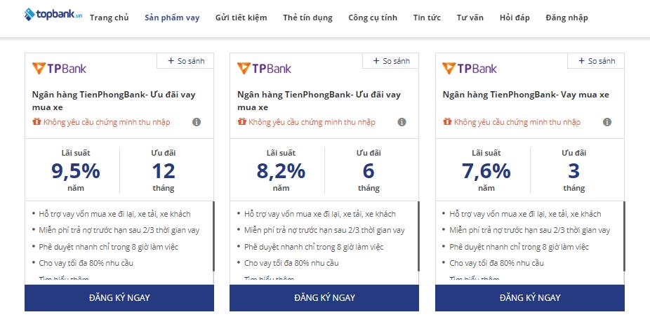 Lãi suất vay mua xe TPbank cập nhật mới nhất