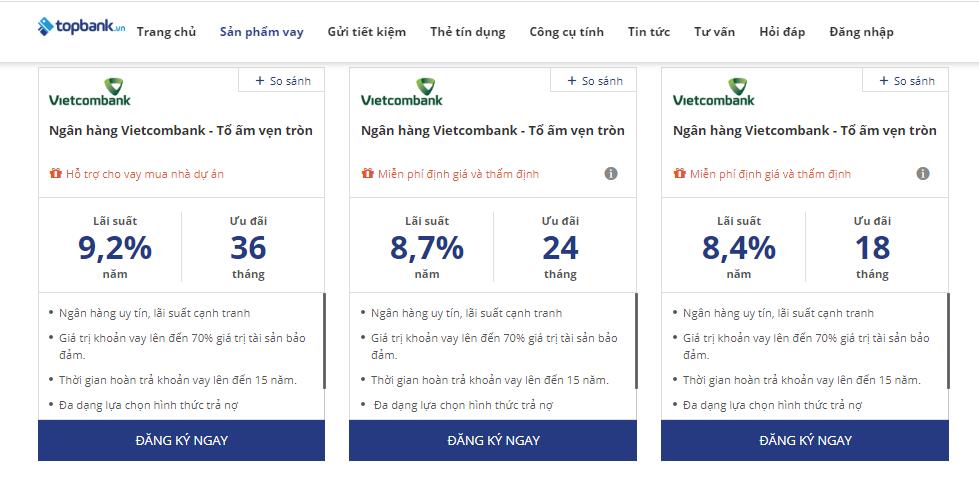 Lãi suất vay mua nhà Vietcombank mới nhất