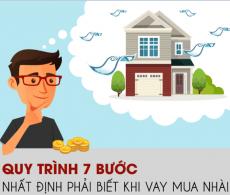 Quy trình 7 bước người vay mua nhà nhất định phải biết