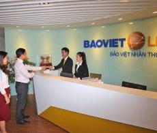 Bảo Việt đạt tăng trưởng doanh thu 28,8% sau 6 tháng