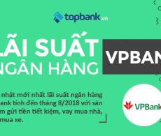 https://img.topbank.vn/crop/230x195/2018/07/31/jDFnkIeH/lai-suat-vpbank-3e8a.png