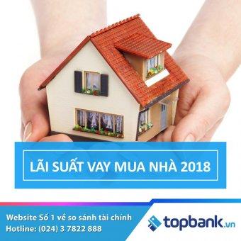Lãi suất vay mua nhà 2018 tại các ngân hàng uy tín nhất