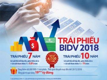 https://img.topbank.vn/crop/360x270/2018/12/15/8Rg4Y4ZT/bidv-trai-phieu-2704.jpg