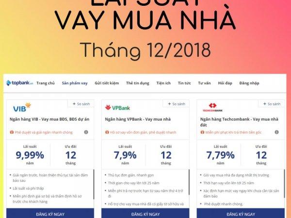 Thông tin ưu đãi nhất về lãi suất vay mua nhà tháng 12/2018